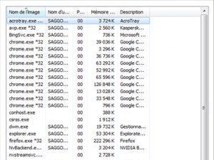 Comment utiliser correctement le Gestionnaire des tâches Windows ?